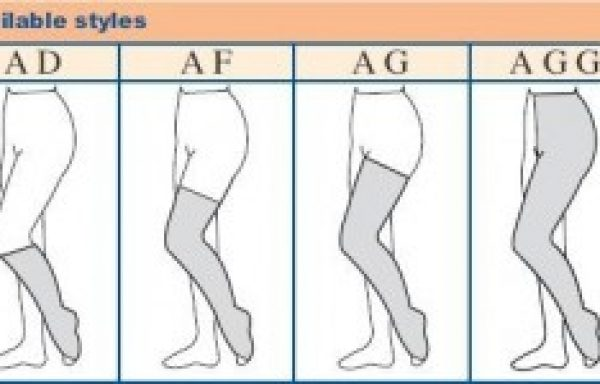 Compression Stockings - Sigvaris Lower Limb